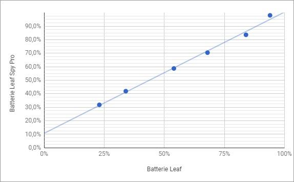 BatterieLeaf2018.jpg